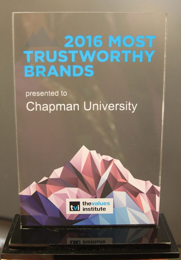 Chapman University was selected as one of Orange County's top 30 Most Trustworthy Brands, determined by a survey carried out by The Values Institute.