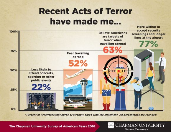 fear-graphic-terror