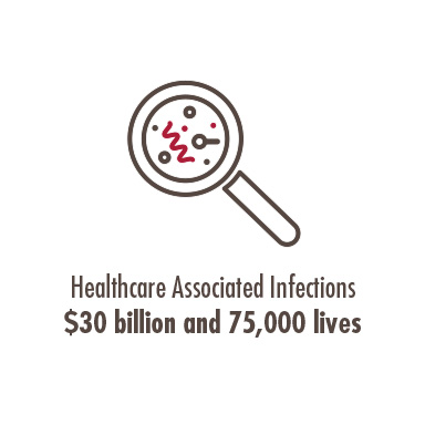 Infection graphic