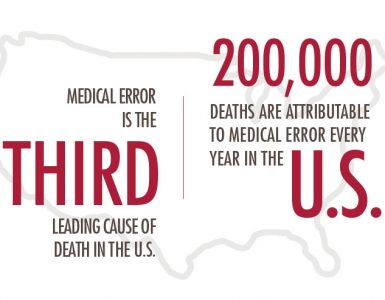 graphics, patient safety