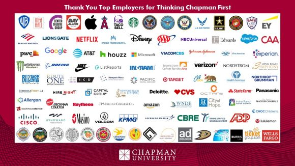 graphic showing logos of 100 top employers